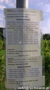 """Rozkład jazdy busów Janiso - """"Słoneczna"""" Andrychów"""